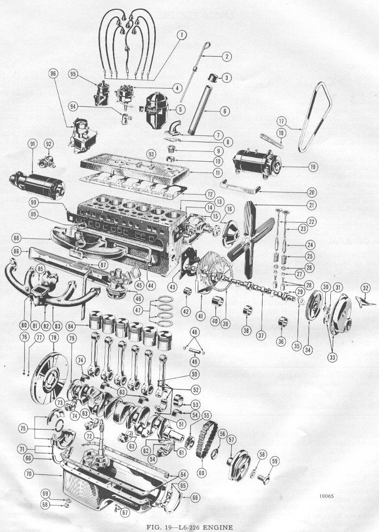 Engine Jeep L134 Engine Rebuilding L134 Engine Diagram